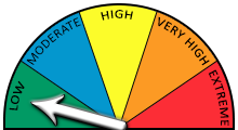 Today's Fire Danger Level